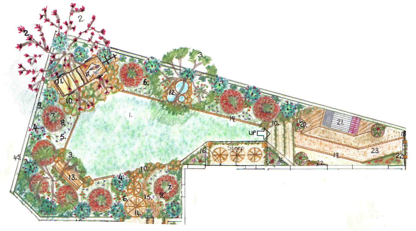Unique backyard landscape design for Landscape blueprints