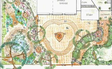 Garden Design And Planning Design Garden Plans To Beautify And Uplift