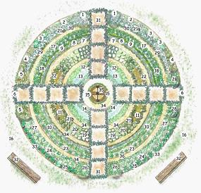 Designing A Herb Garden Layout herb garden design layout perfect